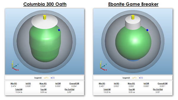 The blueprint blog does core shape matter malvernweather Choice Image