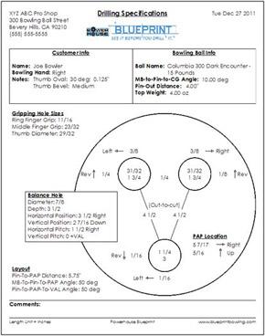 Blueprintbowling the blueprint blog powerhouse blueprint version 160 update released malvernweather Choice Image
